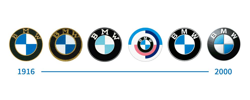 logo bmw histoire