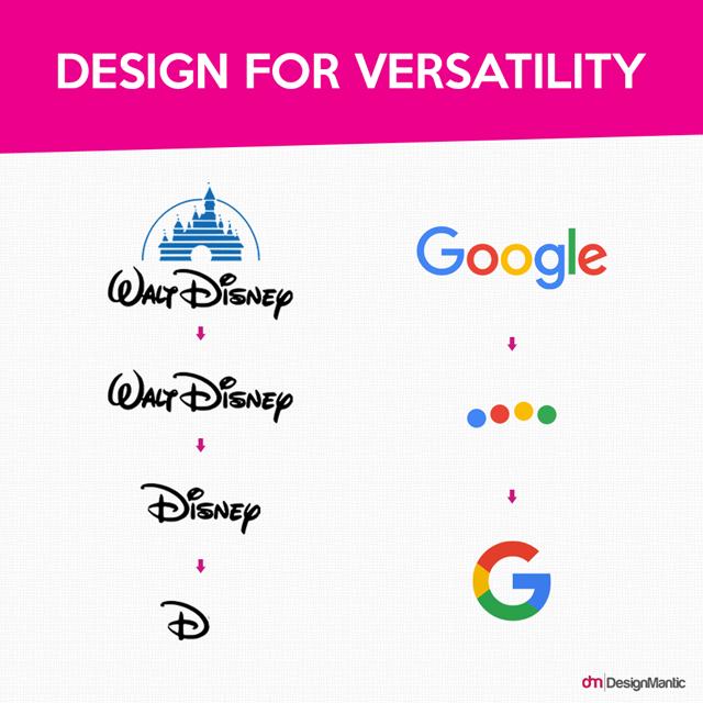 logo responsive graphiste disney google marque