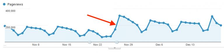 pic suspect Google Analytics