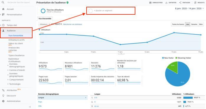 Supprimer dark trafic Google Analytics