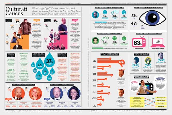 infographie