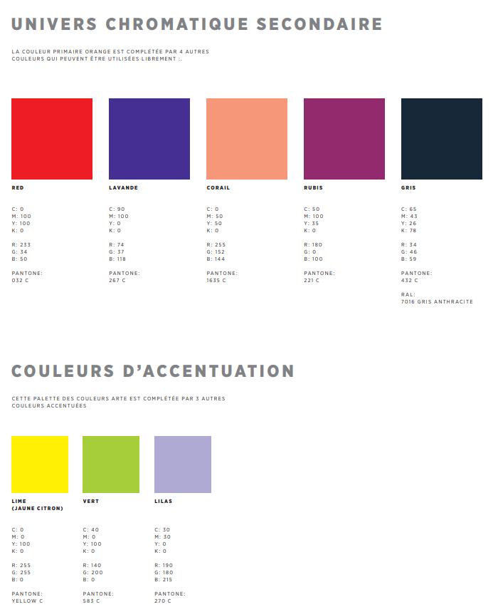 Charte graphique de Art - univers chromatique et accentuation