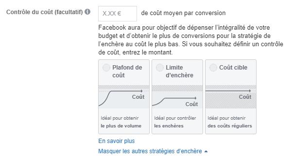 enchères publicité Facebook