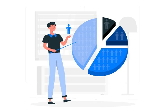 optimiser les coûts des publications sponsorisées Facebook grâce à la segmentation