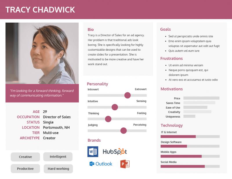 persona profil type personal buyer