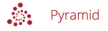 Pyramid framework Python