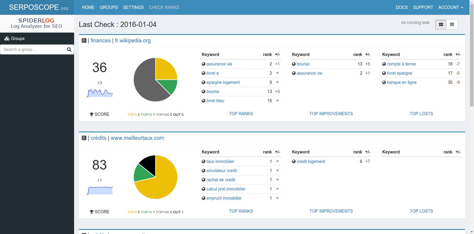 outils SEO mot-clé suivi positionnement