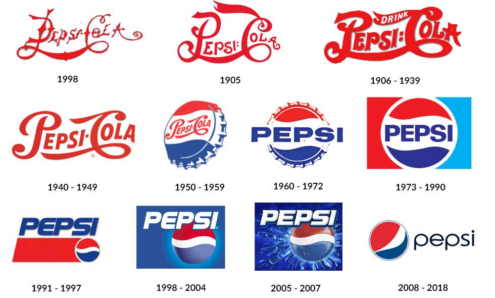 Comme bien d'autres, le logo de Pepsi a connu la même évolution vers le flat design, avec des séquences vers d'autres styles graphique. Voir la version de 1973 – 1990, déjà plate.