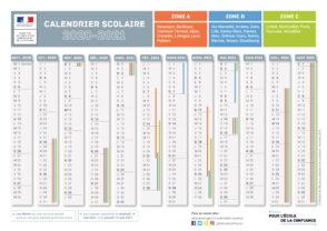 Le calendrier scolaire 2020-2021 avec les dates des vacances scolaires pour les zones A, B et C