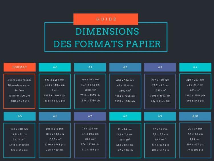 format papier impression taille dimension