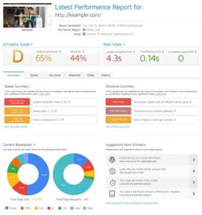 GTmetrix se base sur de nouveaux critères pour évaluer la performance web d'un site