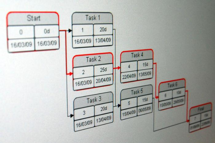 diagramme PERT