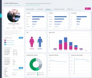 Stellar : l'outil qui aide à prédire et mesurer le succès des campagnes d'influence